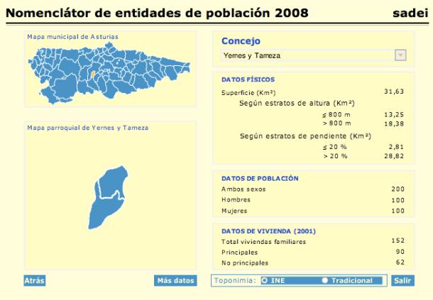 nomenclátor sadei 2008 Yernes y Tameza